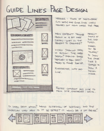 Sketch of webpage design