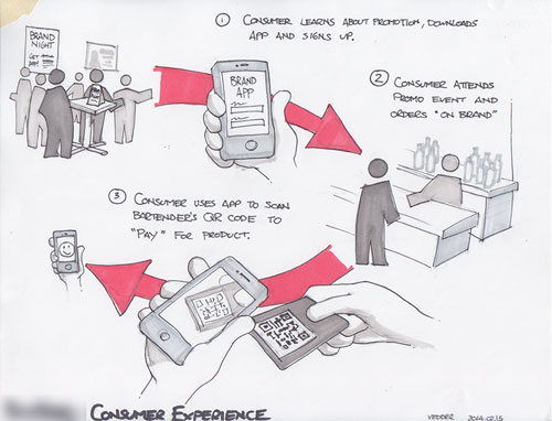 User Experience Sketch 1